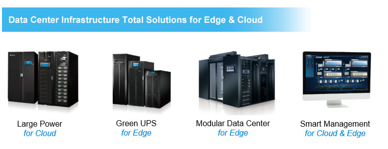 Data Center Infrastructure Total Solutions for Edge & Cloud