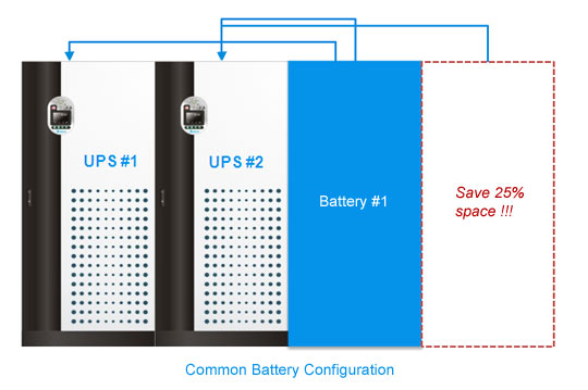 Common Battery Configuration