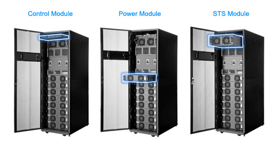 Hot-swappable modules ensure the MTTR is close to zero without downtime risks.