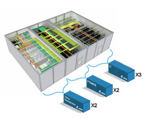 Modular containerized data center