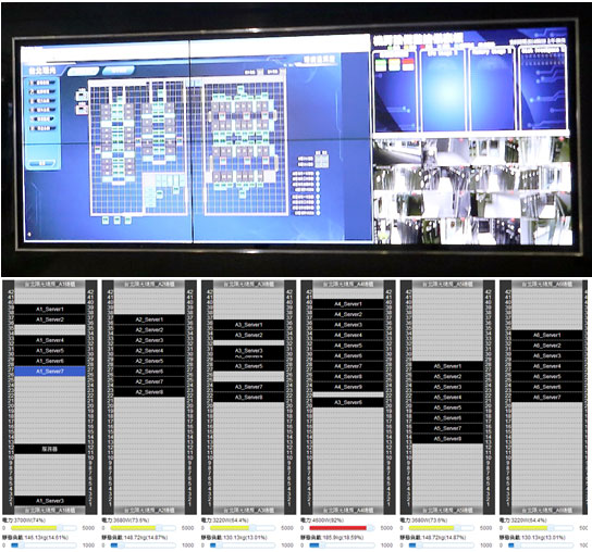 Display wall and rack management interface of the DCIM system