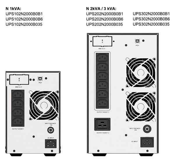 Amplon N 1/2/3 kVA - rear views for EMEA, SEA, Korea