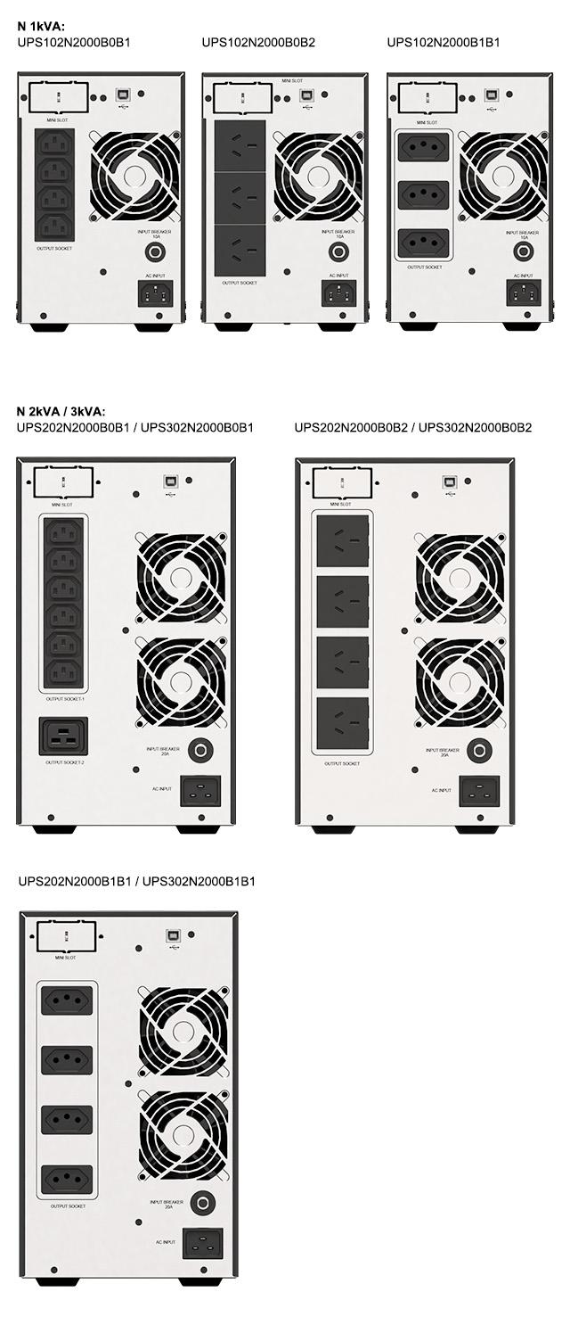 Amplon N 1/2/3 kVA UPS rear views for South America