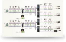 电源路径分析