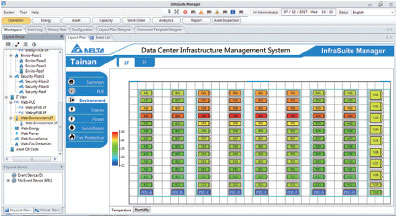 Overview of Data Center - Temperature