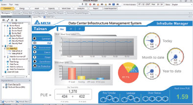 InfraSuite Manager - DCIM - Dashboard of PUE