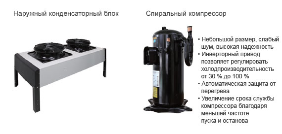 Внутрирядные прецизионные кондиционеры воздушного охлаждения; Наружный конденсаторный блок, Спиральный компрессор