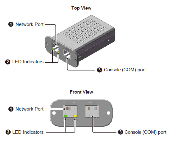 Delta UPS Connectivity - Mini SNMP Card - Interface
