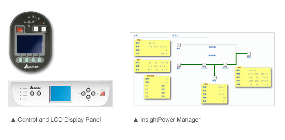 Control and LCD Display Panel, InsightPower Manager