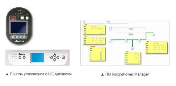 Панель управления с ЖК дисплеем, ПО InsightPower Manager