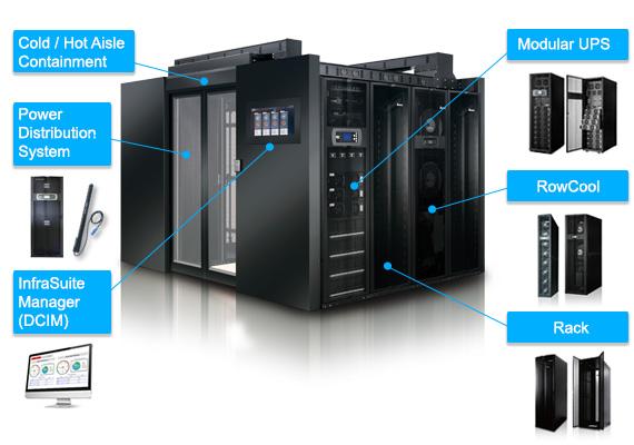 Power Data Center : Edge datacenter delta
